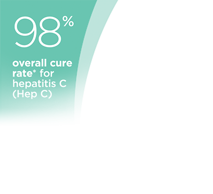 98% overall cure rate for Hepatitis C (Hep C)